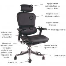 sillas escritorios sodimac