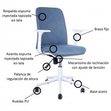 silla ergonomica blanca