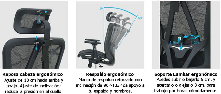 silla ergonomica chile jumbos sodimac